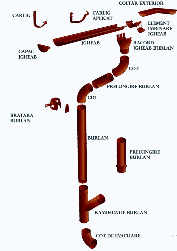sistem-pluvial